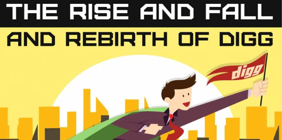Rise and Fall and Rebirth of Digg